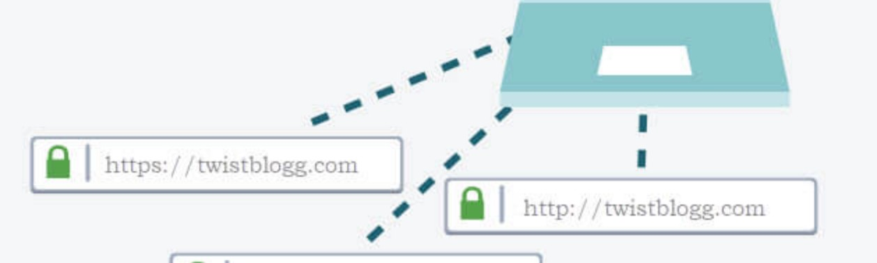 Solved Godaddy domain not working without www in blogger
