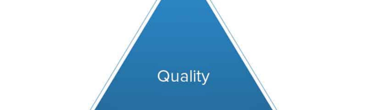"A triangle with the word ""Quality"" written inside. On each corner is one of the words ""Budget"" ""Schedule"" or ""Scope""."