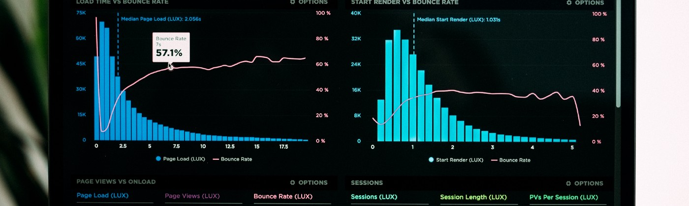 Realtime Data displayed in Charts.
