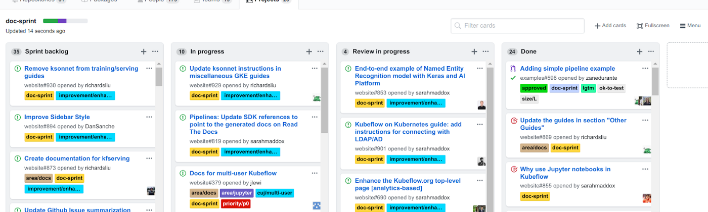 A GitHub project board showing issues in backlog, in progress, etc.