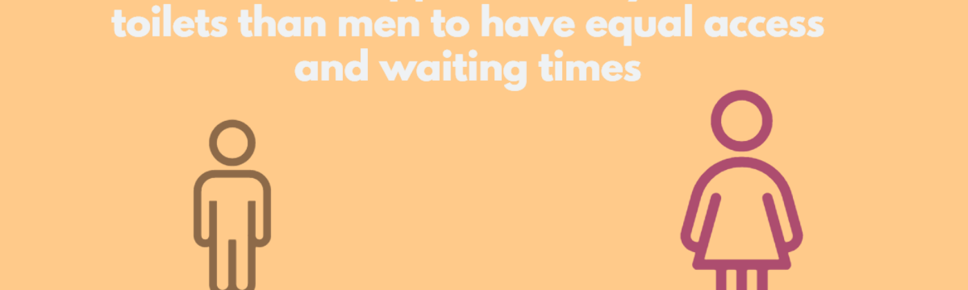 Infographic women need 1/3 more toilets than men for parity of access