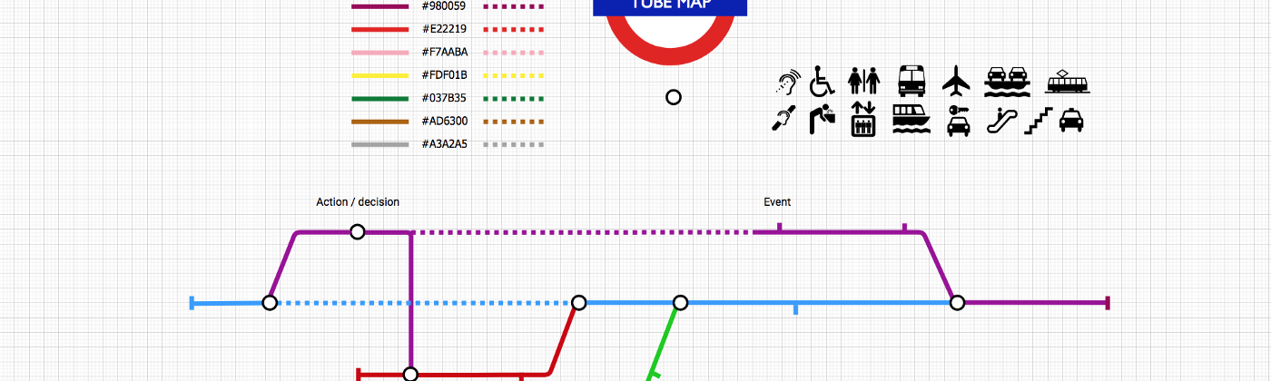 template elements to make a London style tube map, with colour code for the lines, icon on a grid paper view