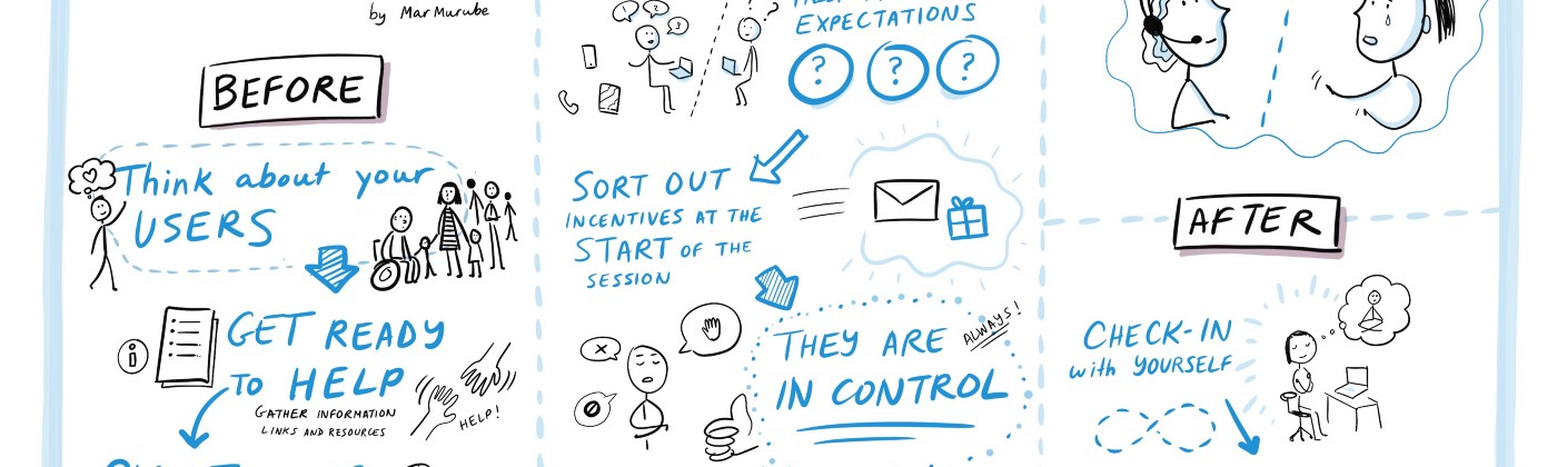 A visual sketchnote showing the key points when conducting User Research during COVID-19. Illustration by Mar Murube.