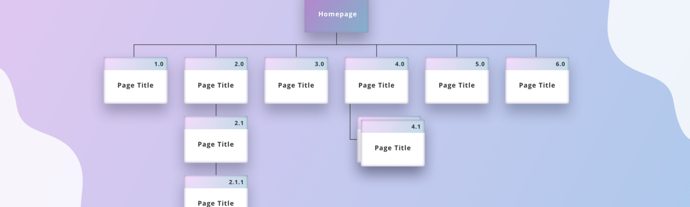 An example of a UX sitemap for the blog header