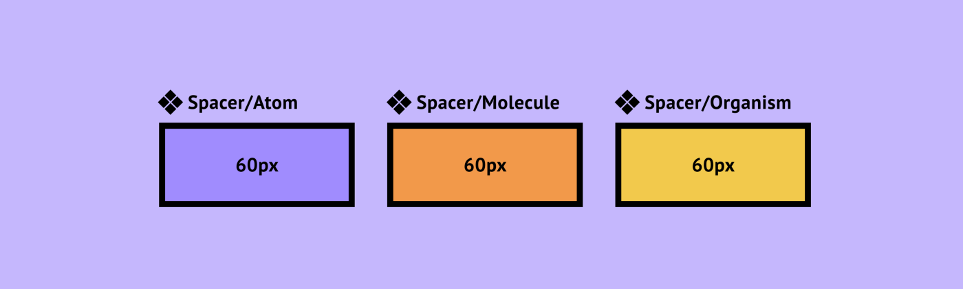 Cover: spacers for an Atom, a Molecure and an Organism