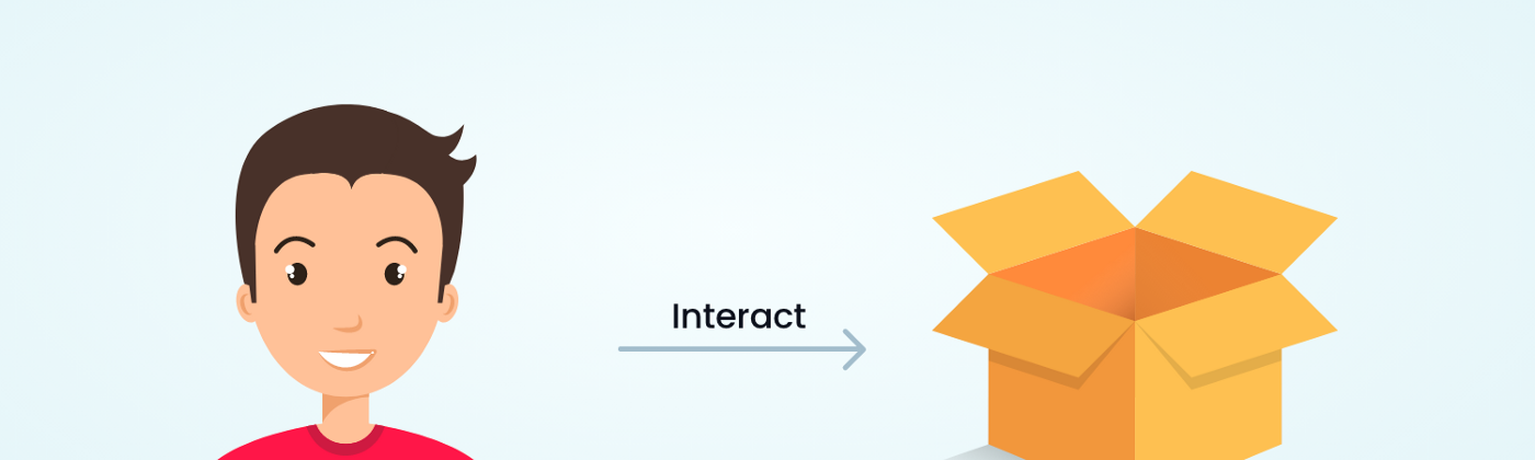 What is UX? Example: User + Interact + Product: DesignXP