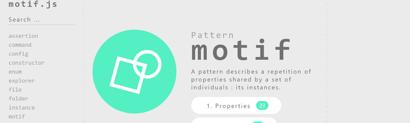 The pattern ideogram, its name, its description and links to (numbered) section: properties, instances and processors.
