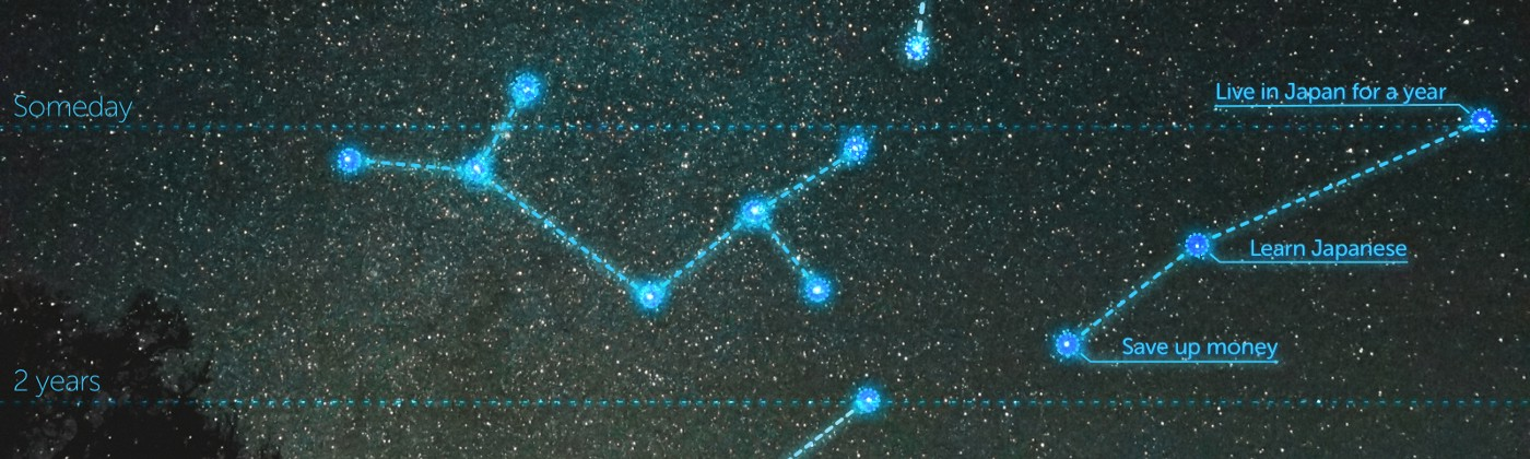 A picture of imagined constellations drawn on top of a night sky full of stars.
