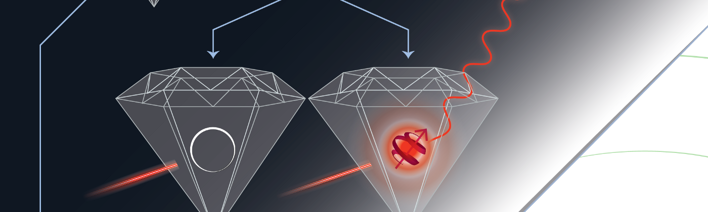 An illustration showing how the system resets and tests the starting conditions in diamond-based quantum experiments.