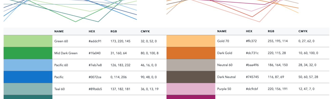 16 colors for data visualization