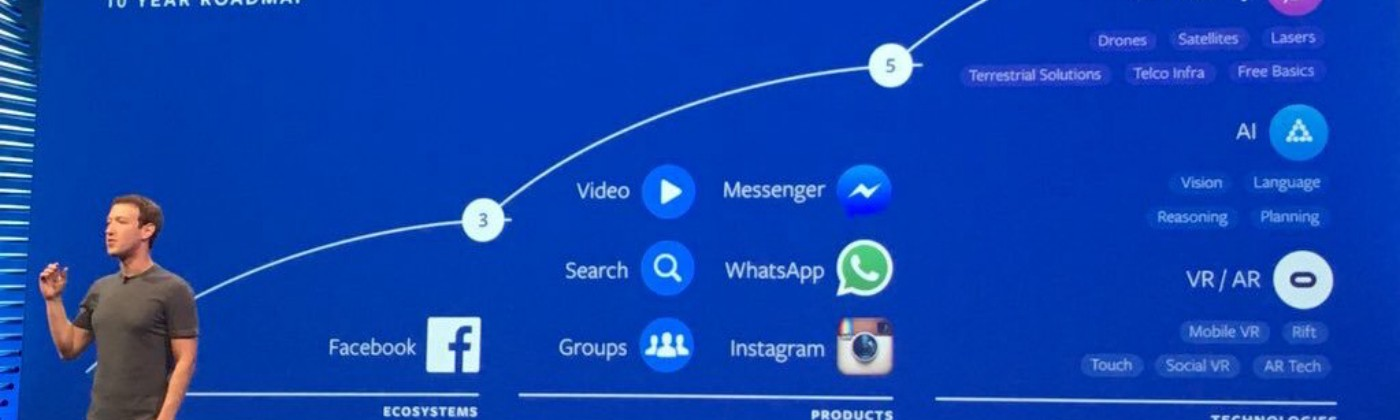 Facebook's 10-year product strategy and roadmap — Photo by Vladimer Botsvadze