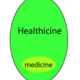 Healthicine: Theory and Practice