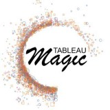 Tableau Magic