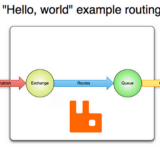 Splitting your app with rabbitmq