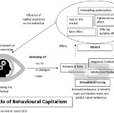 Behavioural Capitalism—A New Variety of Capitalism Gains Power and Influence