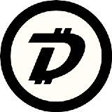 DigiByte Awareness Team