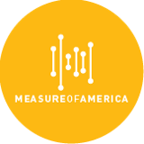 Measure of America