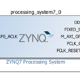 Interfacing a USB WebCam and Enable USB Tethering on ZYNQ-7000 AP