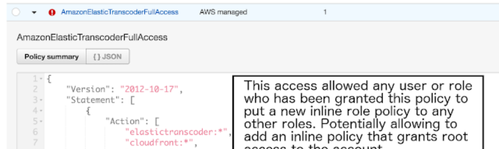 AWS Security Flaw which can grant admin access! - Y Media