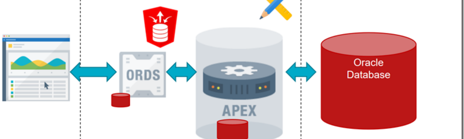 Oracle APEX: the low-code and low-cost application middle