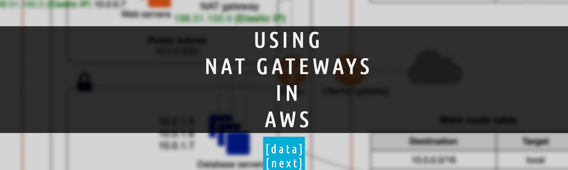 Using NAT Gateways in AWS | DataNext Solutions