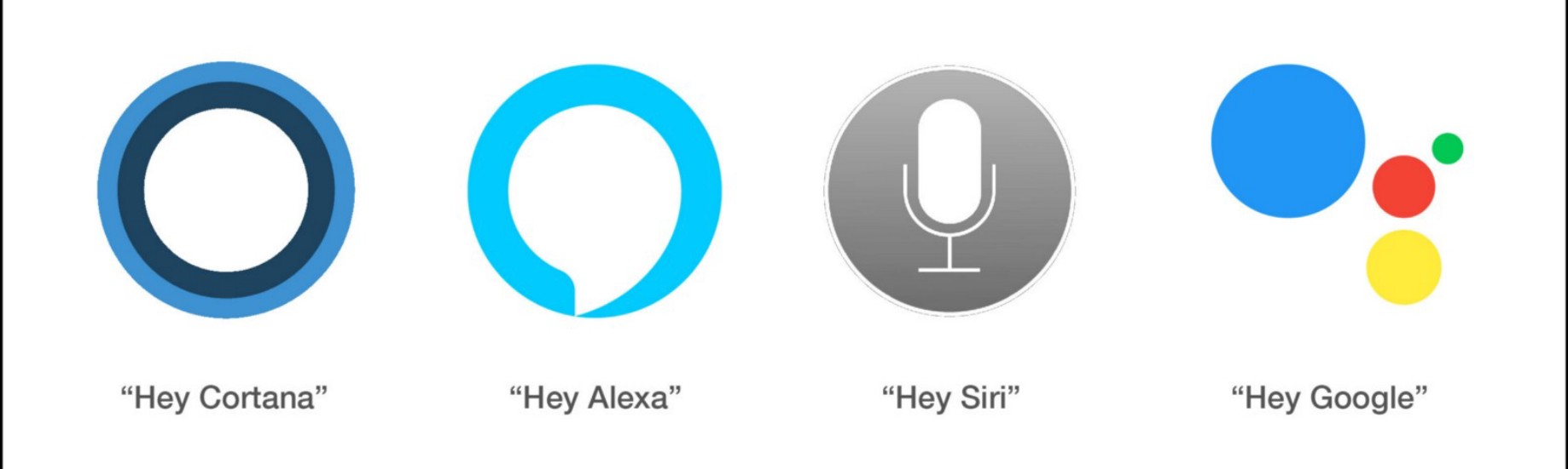 Machine Learning: Voice assistants can start responding to