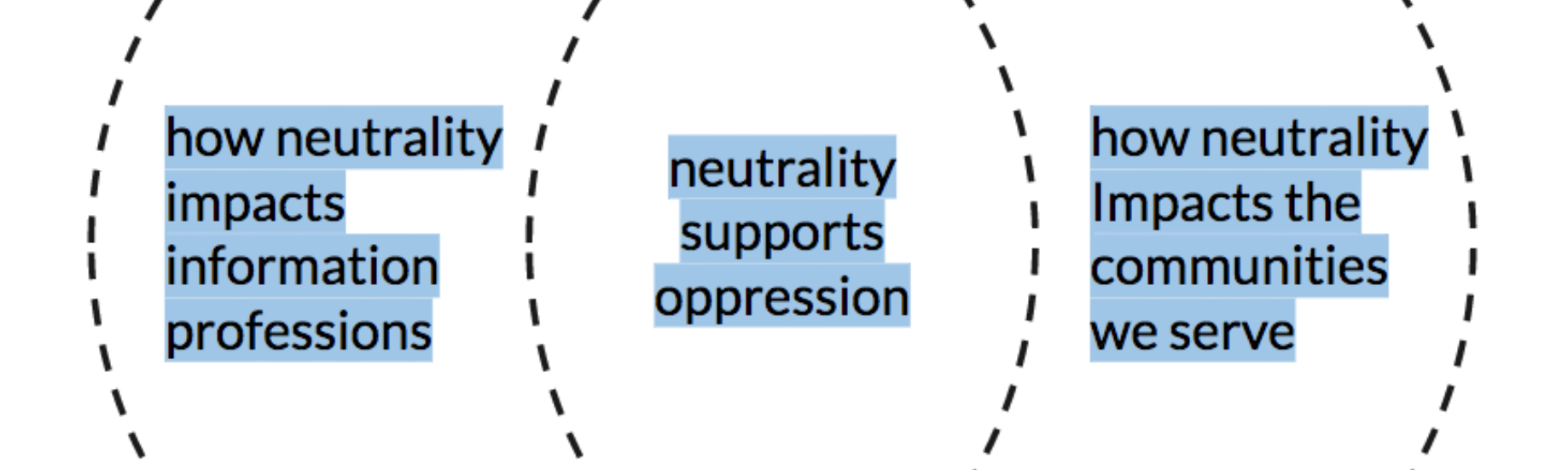 Neutrality is Hostility: The Impact of (False) Neutrality in