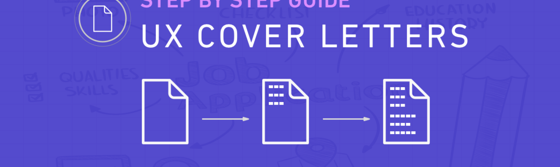 Ux Cover Letters A Step By Step Guide