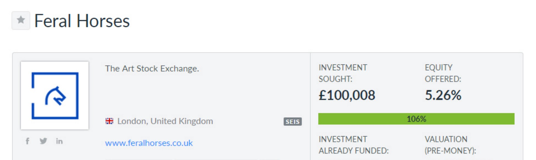 Feral Horses surpasses target on equity crowdfunding site Seedrs