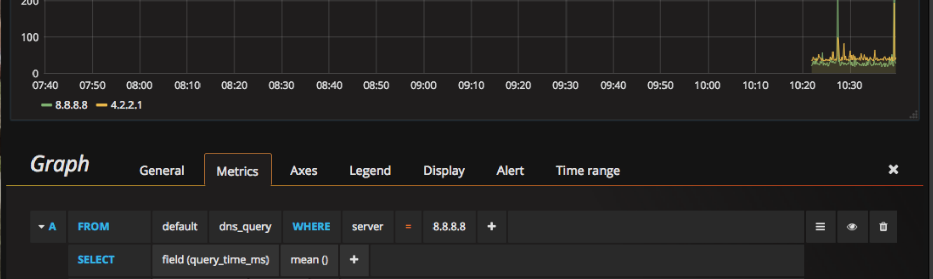 Monitoring your home network with InfluxDB on Raspberry Pi
