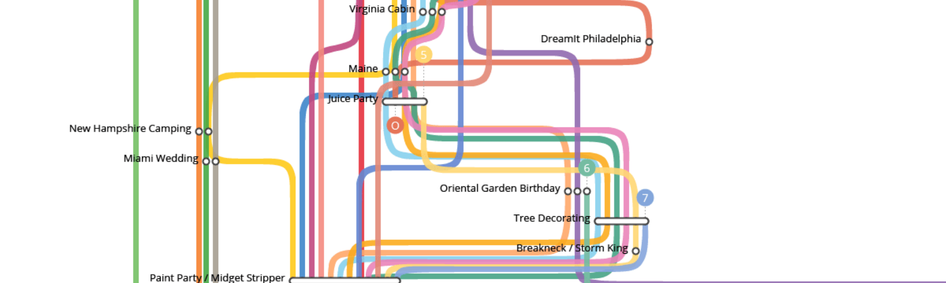 Subway Map Javascript.Building A Memory Transit Map Brian Foo Medium