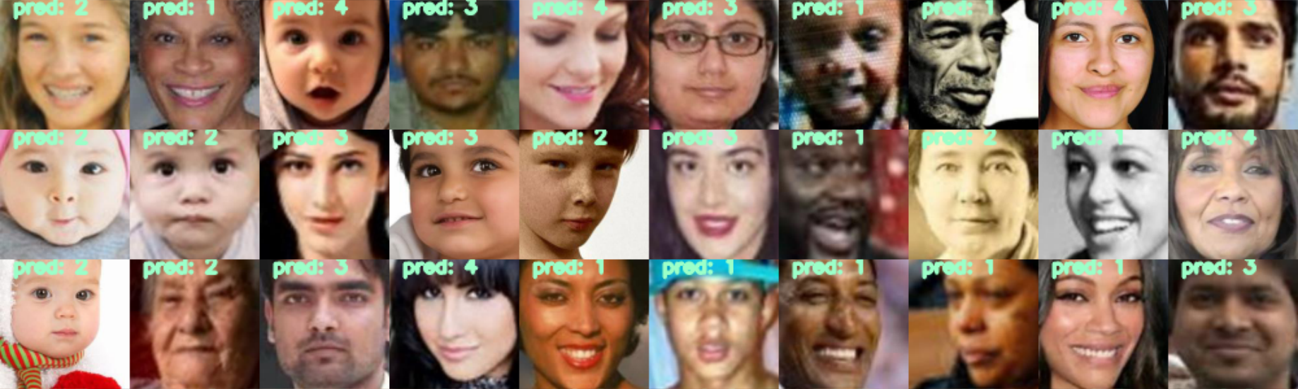 Gender and Race recognition with Transfer, Multi-task Learning