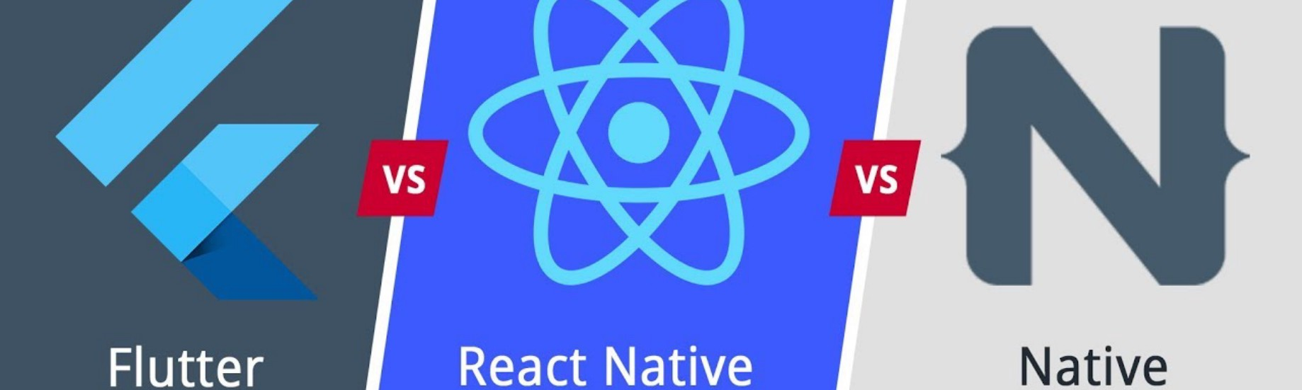Comparison of React Native, Flutter and Native Android Mobile Frameworks