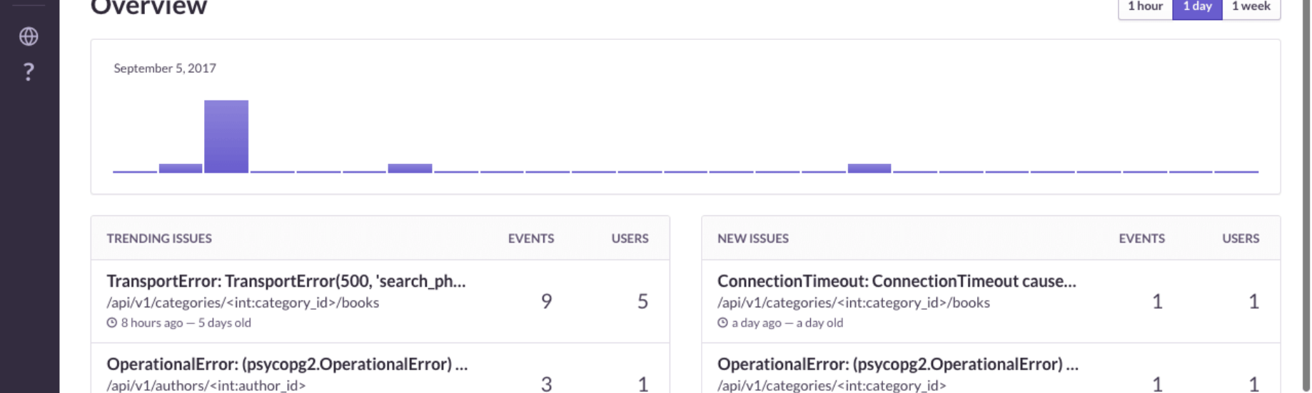 Going open-source in monitoring, part V: Collecting errors