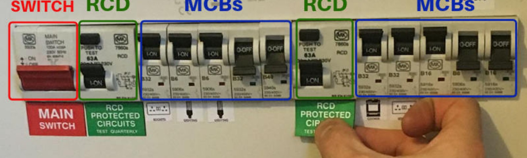 Rcd Fuse Box Reset - Wiring Diagram Local Fuse Box With Rcd on