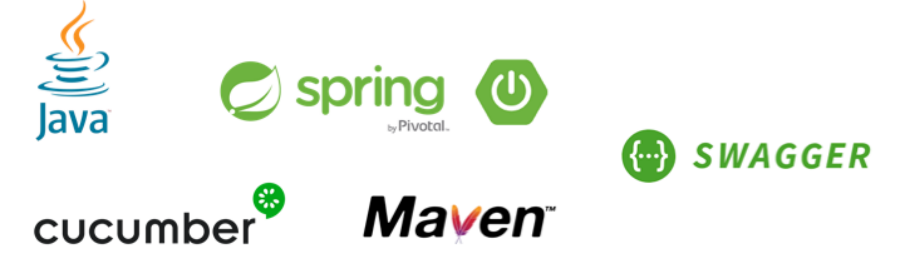 Building web applications using Spring, Cucumber and Swagger