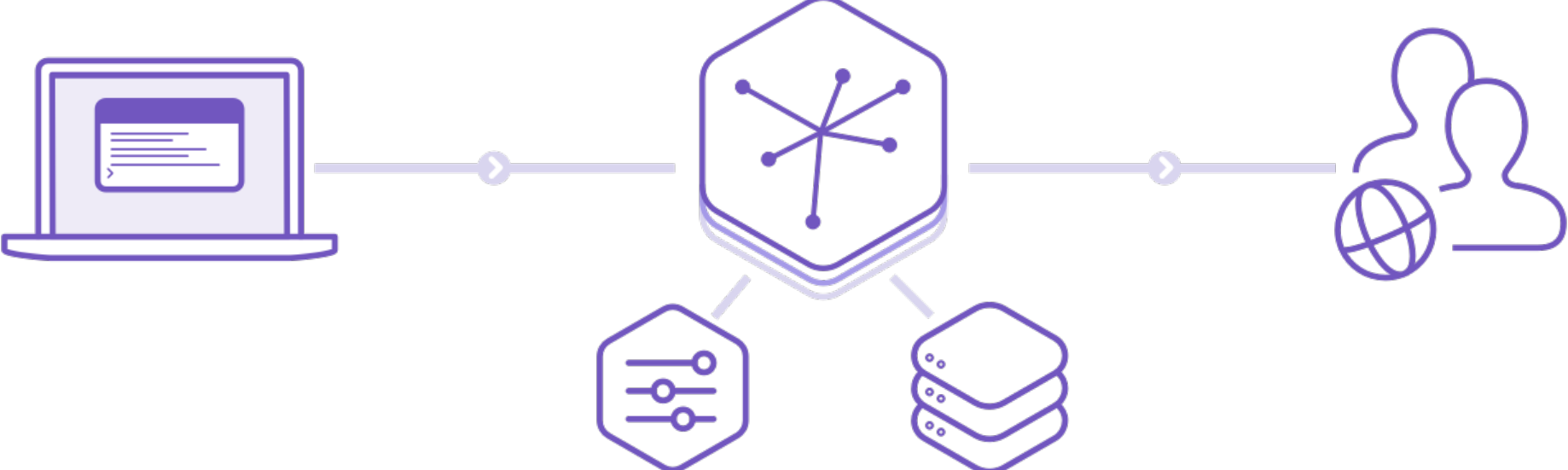 What Is Heroku And How To Deploy Your App In Five Minutes Rails Js By Pavel Beletsky Medium