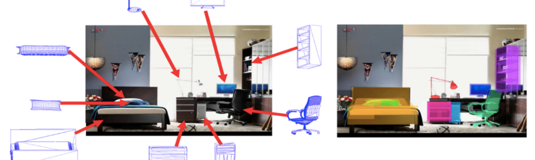 New Datasets for 3D Object Recognition - Neurohive - CV papers - Medium