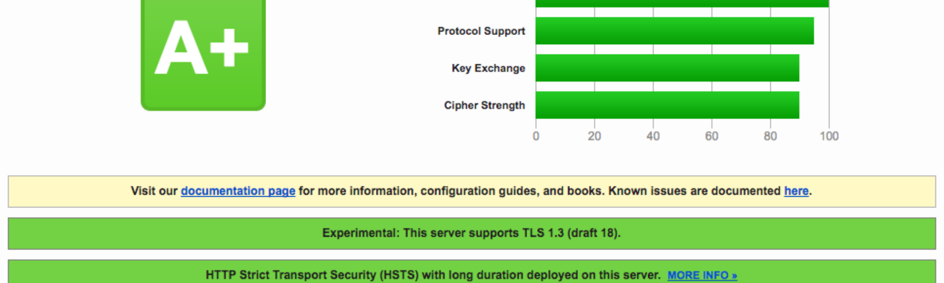 TLS 1 3 and Brotli compression with Nginx on CentOS