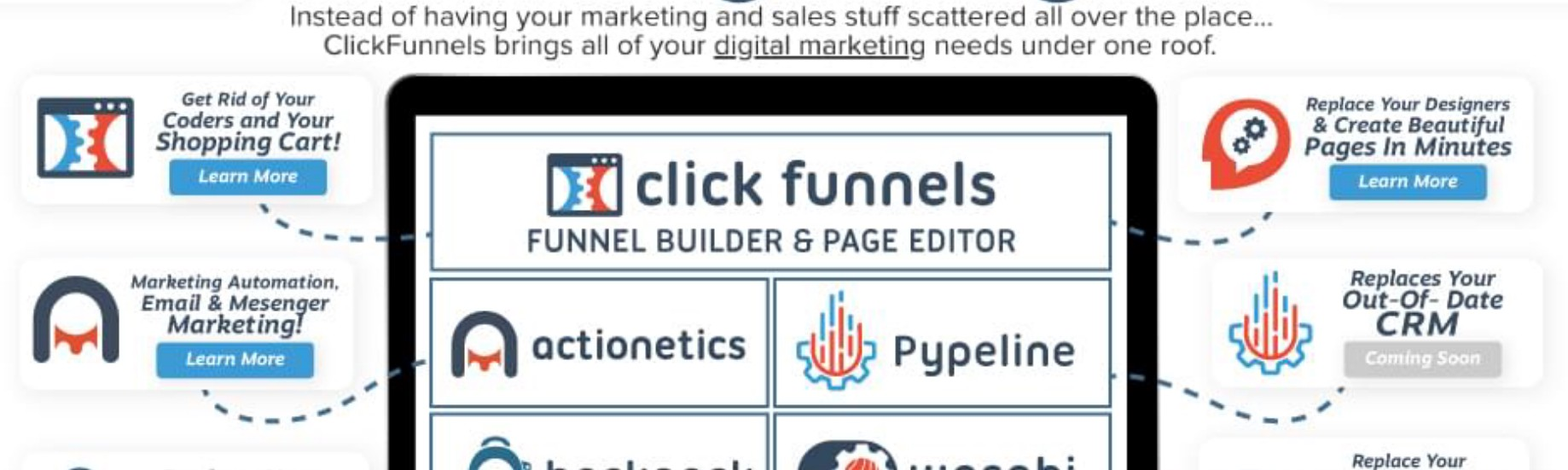Clickfunnels What Is A Tripwire - Truths