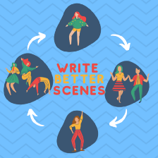 Cover image for Write Captivating Stories on the Scene Level by Aigner Loren Wilson a blue background with zigzag lines. Overlaid are four circles containing people doing various dances with arrows pointing to them creating a cycle. In the center the words 'Write Better Scenes'.