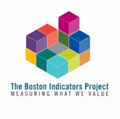 Boston Indicators