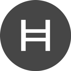 Hedera Hashgraph Team