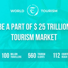 World Tourism