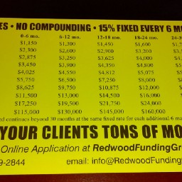 Redwood Funding Group