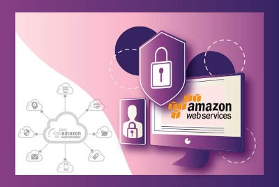 CASB For AWS Security—Protect Your AWS Data With CloudCodes