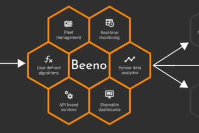 Beeno: our response to increasing demands in the IoT space