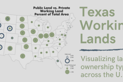 Featured Map: Land ownership types across the U.S.   Texas A&M NRI