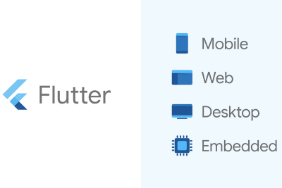 Flutter could revolutionize UIs on embedded Linux Devices
