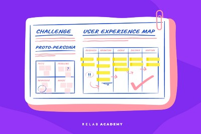 How to Create Good Design Sprint Goals and Questions